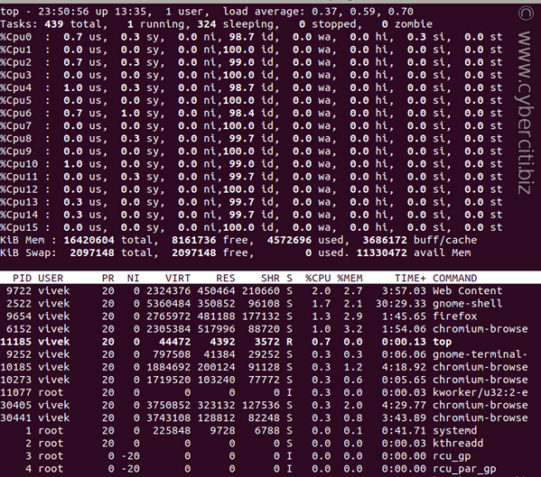 Obtain the number of CPUs cores in Linux from the command line